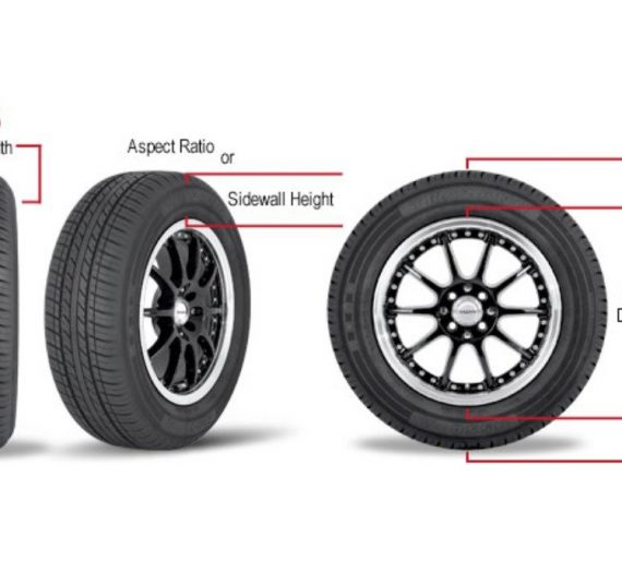 The Effect of Electric Cars on The Tyres